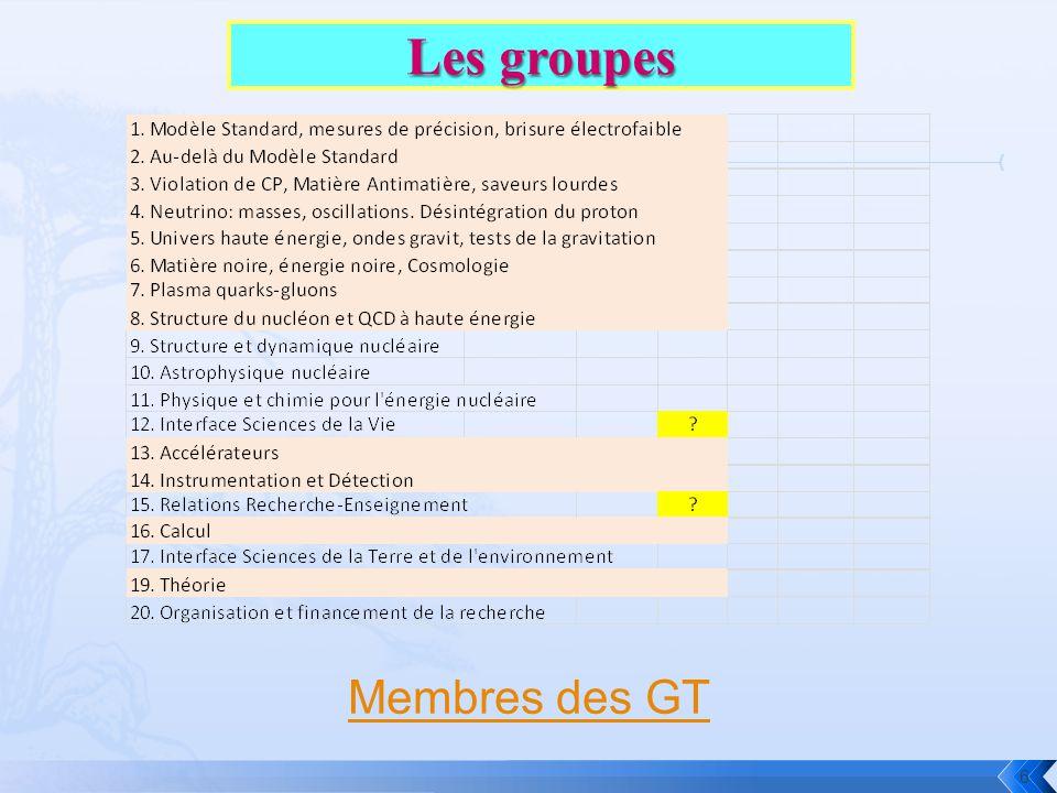 6 Membres des GT