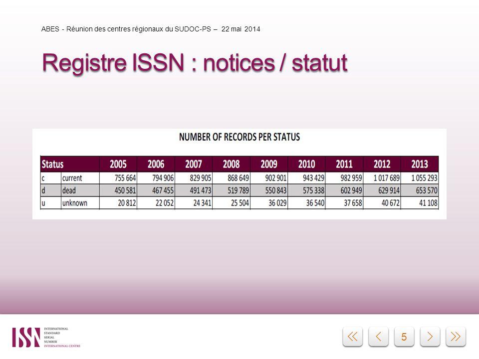 5 Registre ISSN : notices / statut ABES - Réunion des centres régionaux du SUDOC-PS – 22 mai 2014