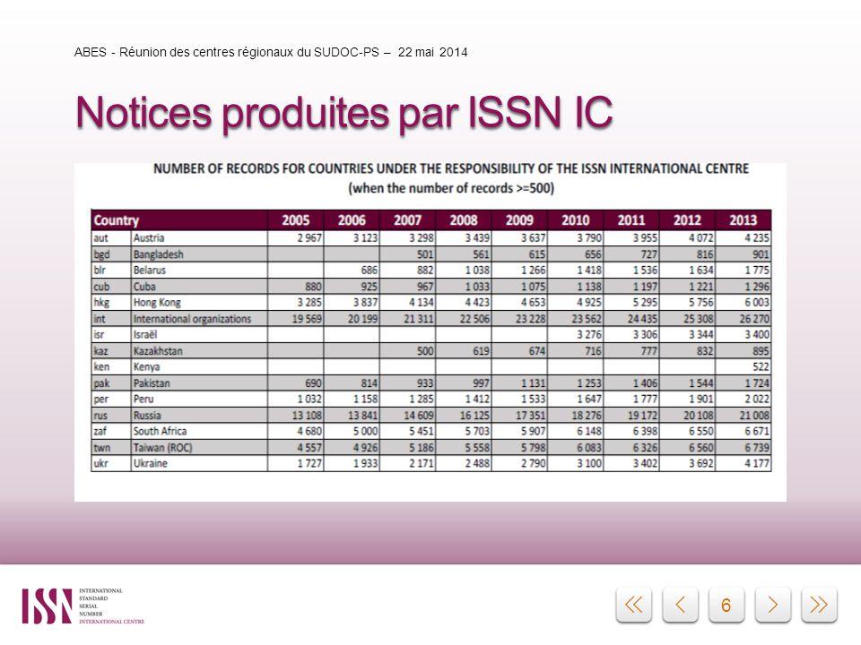 6 Notices produites par ISSN IC ABES - Réunion des centres régionaux du SUDOC-PS – 22 mai 2014