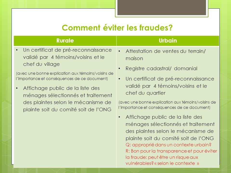 Comment éviter les fraudes.