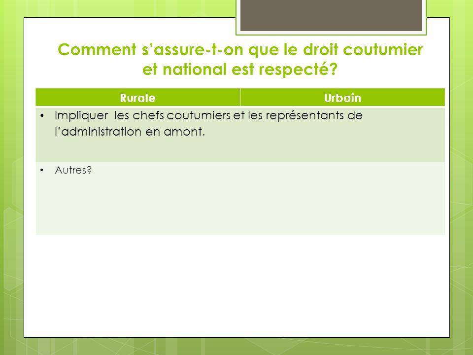 Comment s'assure-t-on que le droit coutumier et national est respecté.