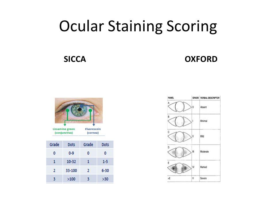 Ocular Staining Scoring SICCAOXFORD