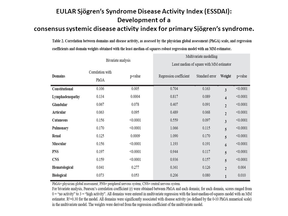 EULAR Sjögren's Syndrome Disease Activity Index (ESSDAI): Development of a consensus systemic disease activity index for primary Sjögren's syndrome.