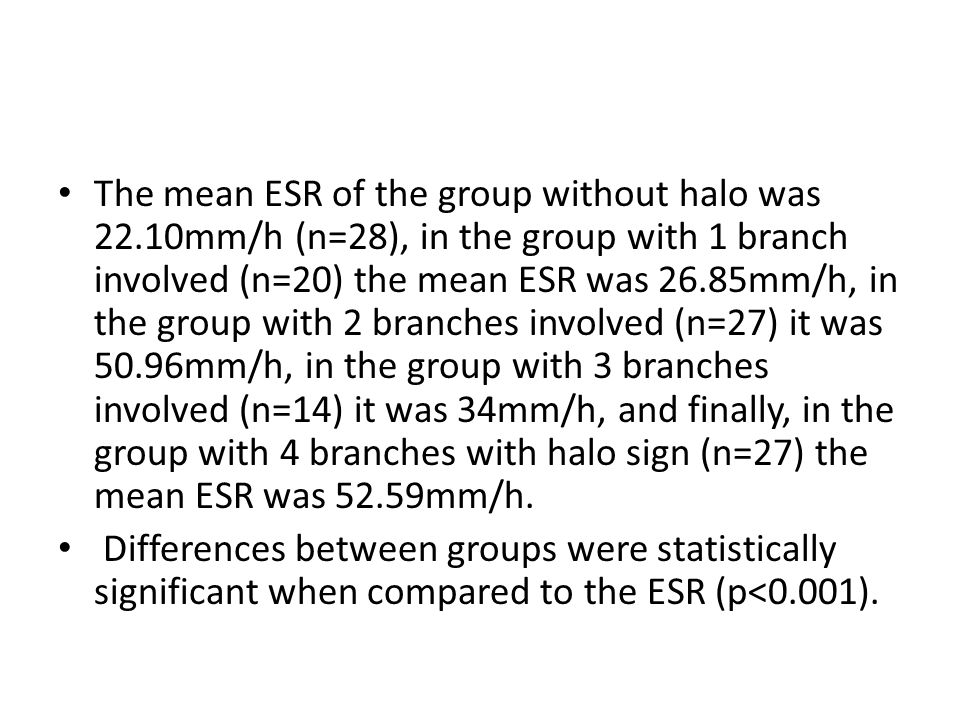The mean ESR of the group without halo was 22.10mm/h (n=28), in the group with 1 branch involved (n=20) the mean ESR was 26.85mm/h, in the group with