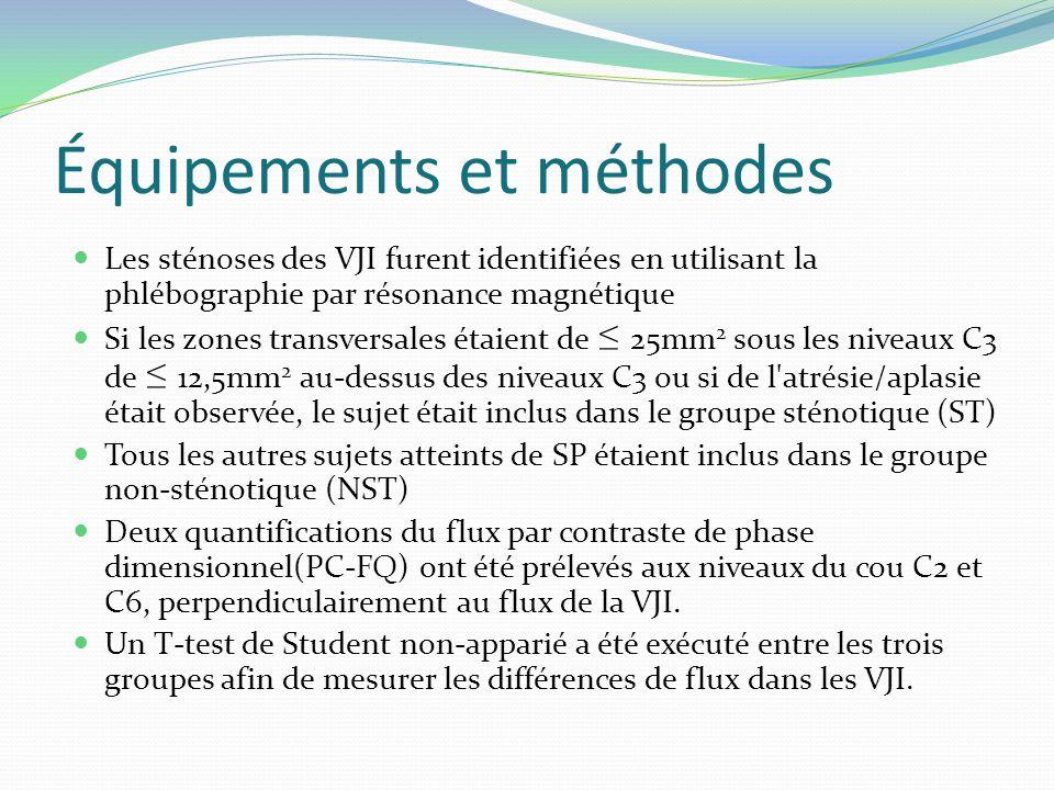Équipements et méthodes Les sténoses des VJI furent identifiées en utilisant la phlébographie par résonance magnétique Si les zones transversales étaient de ≤ 25mm 2 sous les niveaux C3 de ≤ 12,5mm 2 au-dessus des niveaux C3 ou si de l atrésie/aplasie était observée, le sujet était inclus dans le groupe sténotique (ST) Tous les autres sujets atteints de SP étaient inclus dans le groupe non-sténotique (NST) Deux quantifications du flux par contraste de phase dimensionnel(PC-FQ) ont été prélevés aux niveaux du cou C2 et C6, perpendiculairement au flux de la VJI.