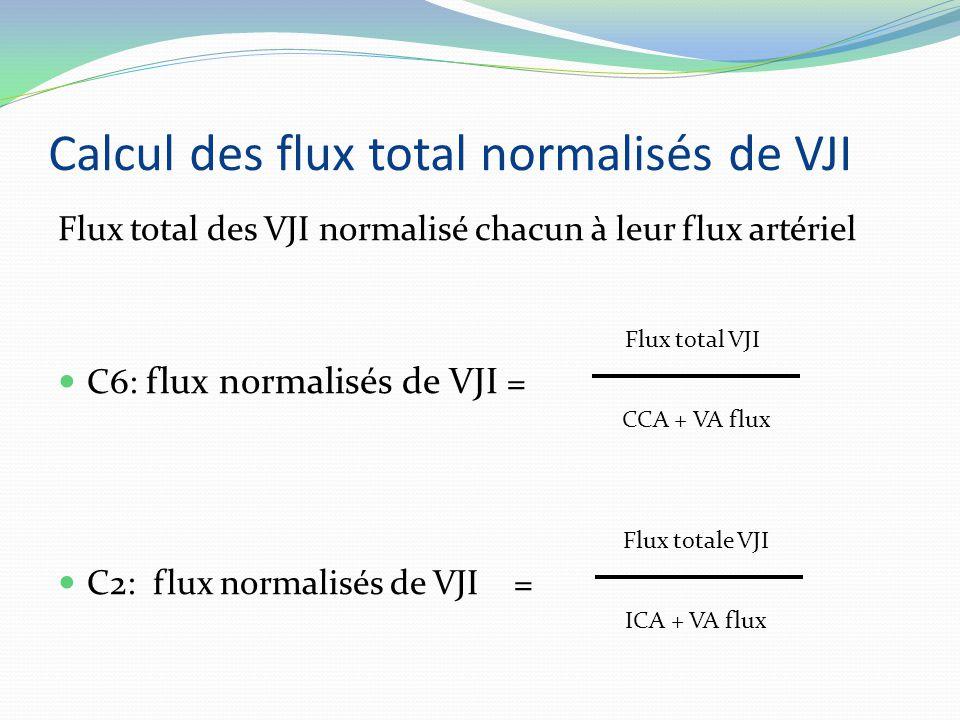 Calcul des flux total normalisés de VJI Flux total des VJI normalisé chacun à leur flux artériel C6: flux normalisés de VJI = C2: flux normalisés de VJI = Flux total VJI CCA + VA flux Flux totale VJI ICA + VA flux