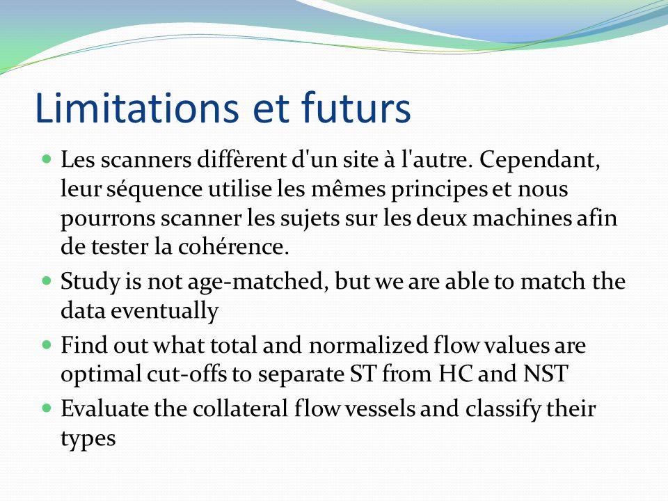 Limitations et futurs Les scanners diffèrent d'un site à l'autre. Cependant, leur séquence utilise les mêmes principes et nous pourrons scanner les su