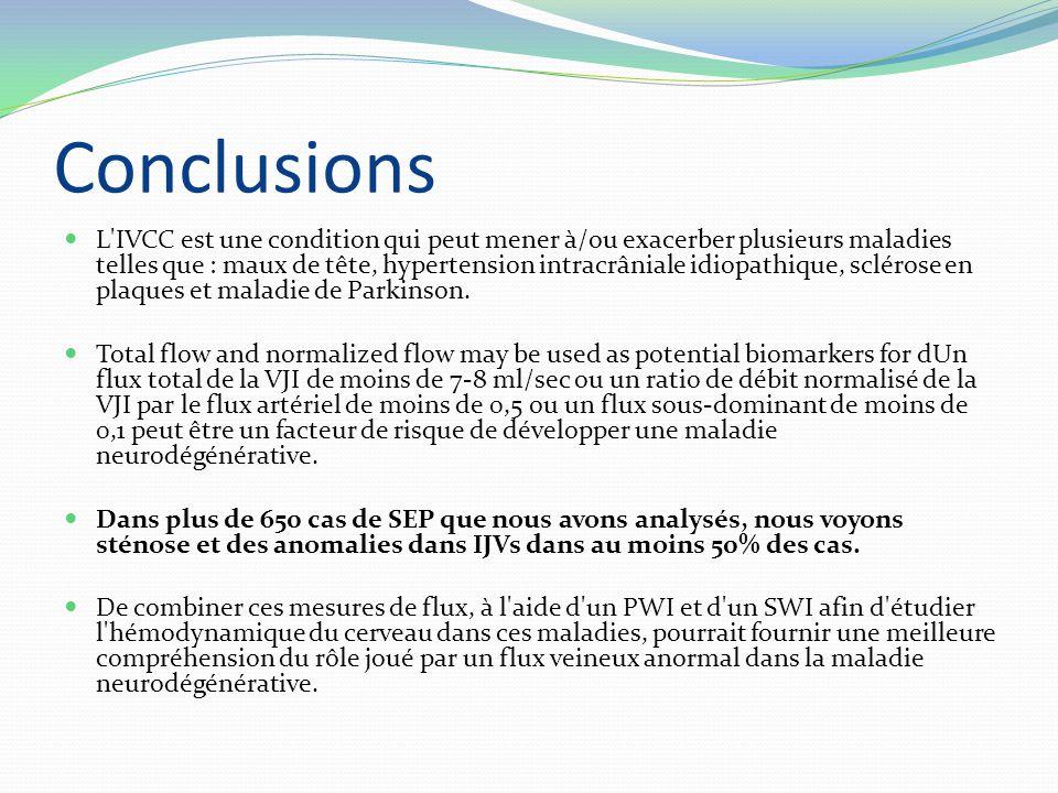 Conclusions L IVCC est une condition qui peut mener à/ou exacerber plusieurs maladies telles que : maux de tête, hypertension intracrâniale idiopathique, sclérose en plaques et maladie de Parkinson.