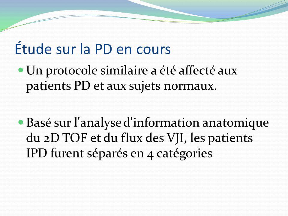 Étude sur la PD en cours Un protocole similaire a été affecté aux patients PD et aux sujets normaux. Basé sur l'analyse d'information anatomique du 2D