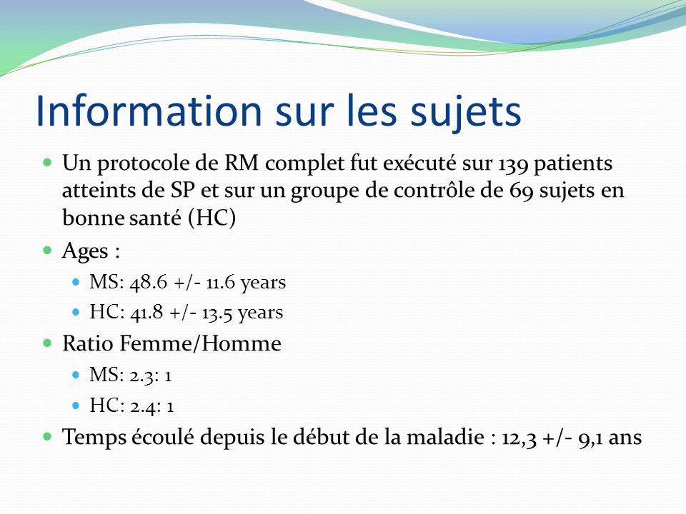 Information sur les sujets Un protocole de RM complet fut exécuté sur 139 patients atteints de SP et sur un groupe de contrôle de 69 sujets en bonne santé (HC) Ages : MS: 48.6 +/- 11.6 years HC: 41.8 +/- 13.5 years Ratio Femme/Homme MS: 2.3: 1 HC: 2.4: 1 Temps écoulé depuis le début de la maladie : 12,3 +/- 9,1 ans