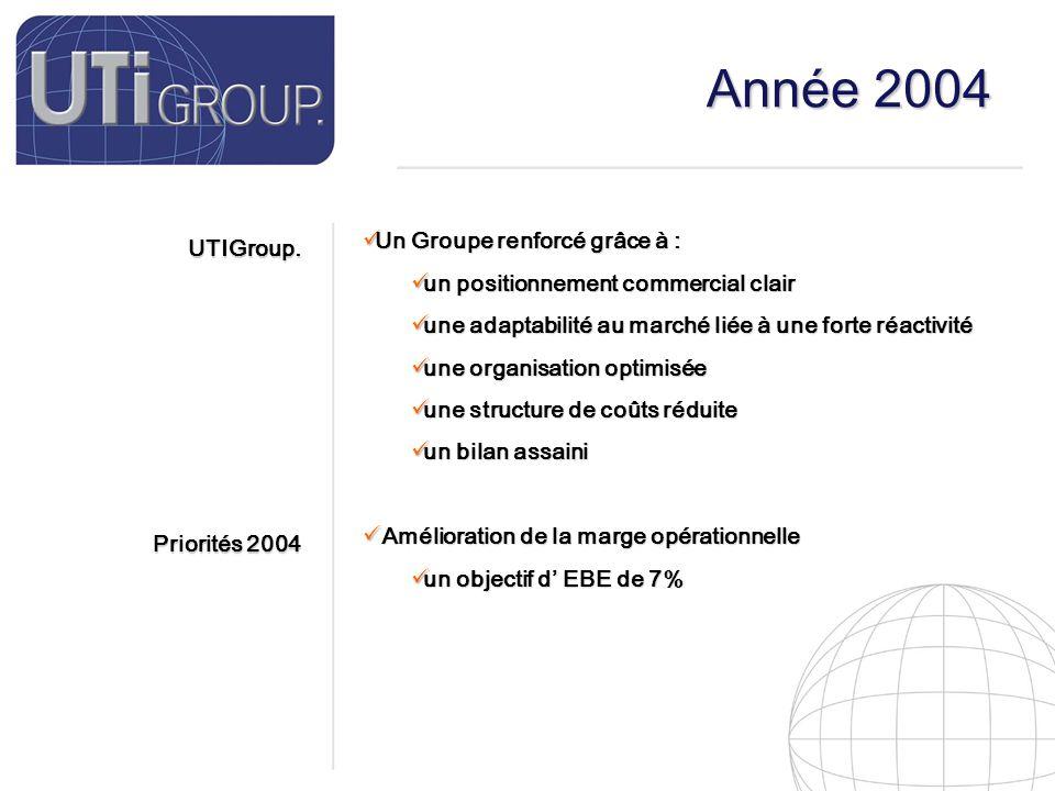 25 Année 2004 UTIGroup.