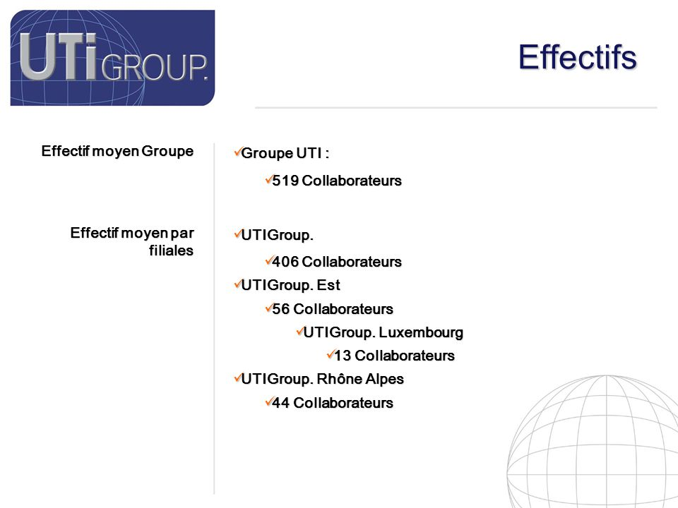 6 Effectifs Effectif moyen Groupe Effectif moyen par filiales Groupe UTI : Groupe UTI : 519 Collaborateurs 519 Collaborateurs UTIGroup.