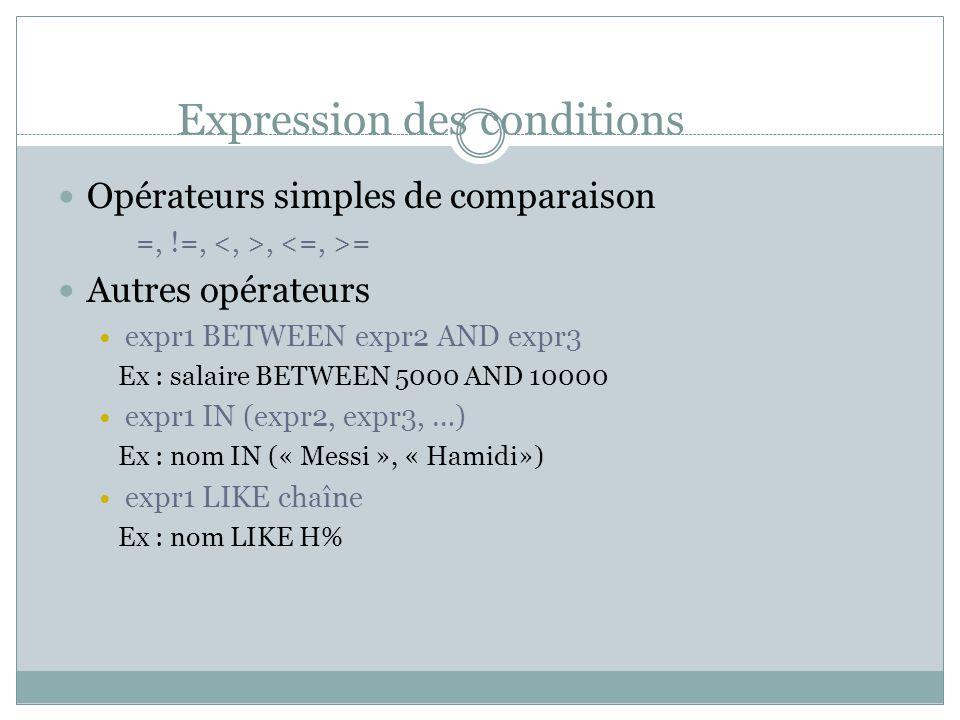 Expression des conditions Opérateurs simples de comparaison =, !=,, = Autres opérateurs expr1 BETWEEN expr2 AND expr3 Ex : salaire BETWEEN 5000 AND 10000 expr1 IN (expr2, expr3, …) Ex : nom IN (« Messi », « Hamidi») expr1 LIKE chaîne Ex : nom LIKE H%