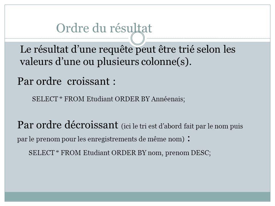 Ordre du résultat Le résultat d'une requête peut être trié selon les valeurs d'une ou plusieurs colonne(s).