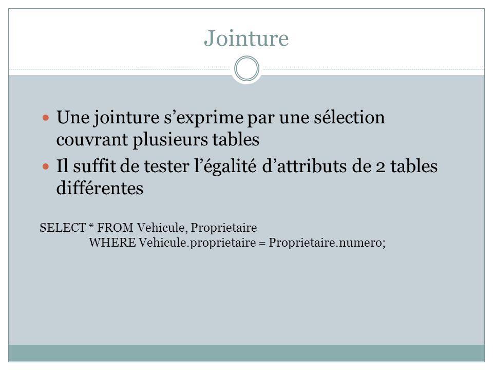 Jointure Une jointure s'exprime par une sélection couvrant plusieurs tables Il suffit de tester l'égalité d'attributs de 2 tables différentes SELECT * FROM Vehicule, Proprietaire WHERE Vehicule.proprietaire = Proprietaire.numero;