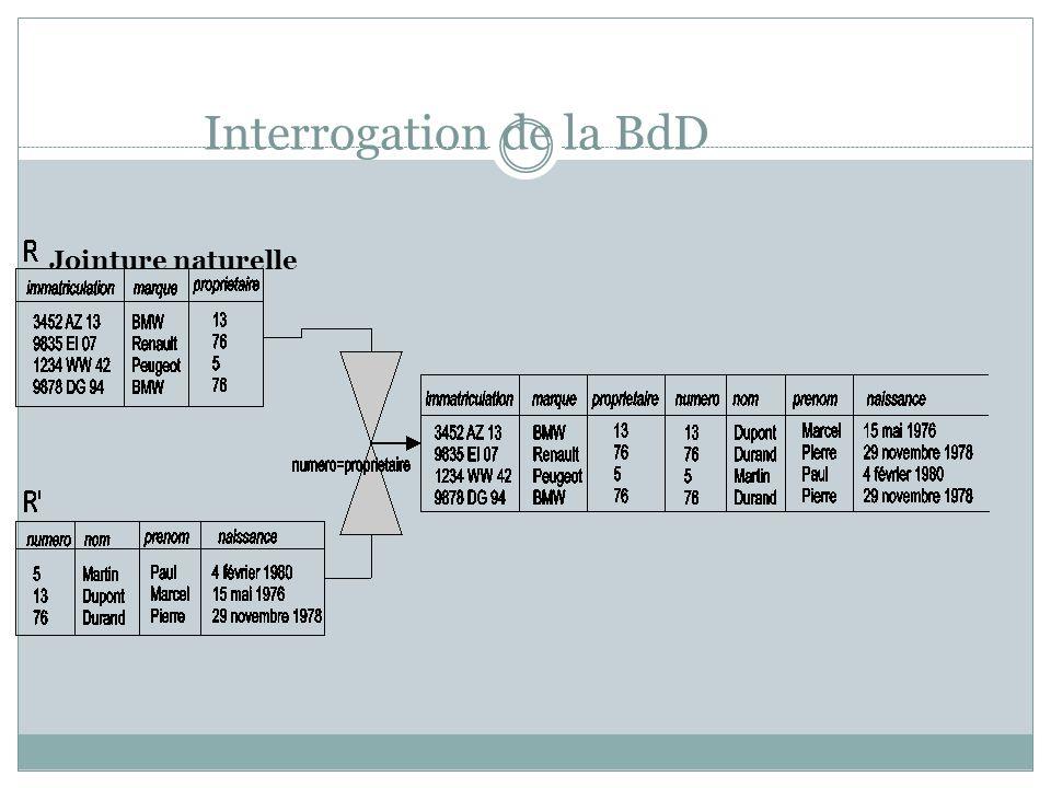 Interrogation de la BdD Jointure naturelle
