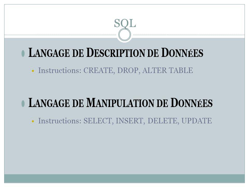 SQL L ANGAGE DE D ESCRIPTION DE D ONNÉES Instructions: CREATE, DROP, ALTER TABLE L ANGAGE DE M ANIPULATION DE D ONNÉES Instructions: SELECT, INSERT, DELETE, UPDATE