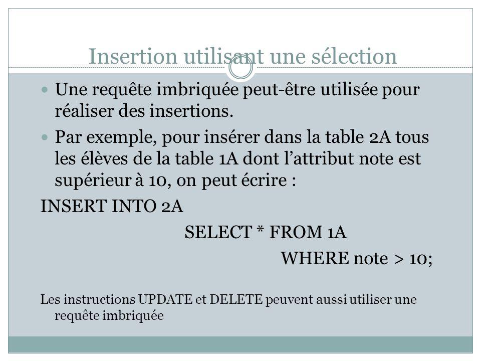 Insertion utilisant une sélection Une requête imbriquée peut-être utilisée pour réaliser des insertions.