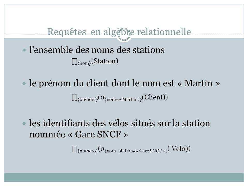Requêtes en algèbre relationnelle l'ensemble des noms des stations ∏ {nom} (Station) le prénom du client dont le nom est « Martin » ∏ {prenom} (σ {nom=« Martin »} (Client)) les identifiants des vélos situés sur la station nommée « Gare SNCF » ∏ {numero} (σ {nom_station=« Gare SNCF »} ( Velo))