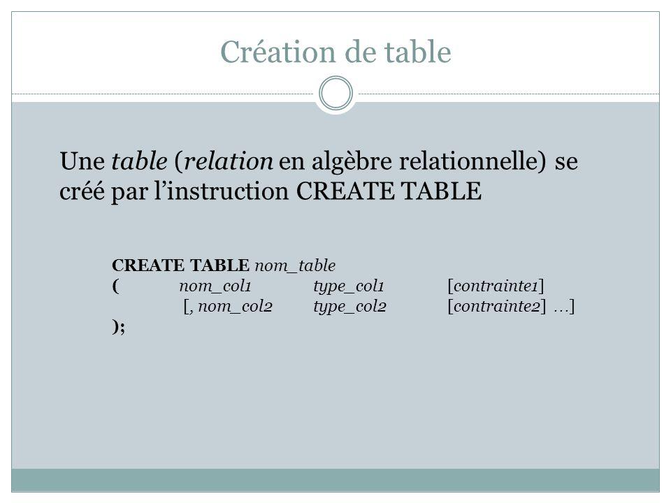 Création de table Une table (relation en algèbre relationnelle) se créé par l'instruction CREATE TABLE CREATE TABLE nom_table (nom_col1type_col1[contrainte1] [, nom_col2type_col2[contrainte2] … ] );