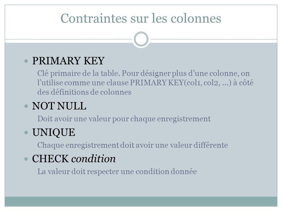 Contraintes sur les colonnes PRIMARY KEY Clé primaire de la table.