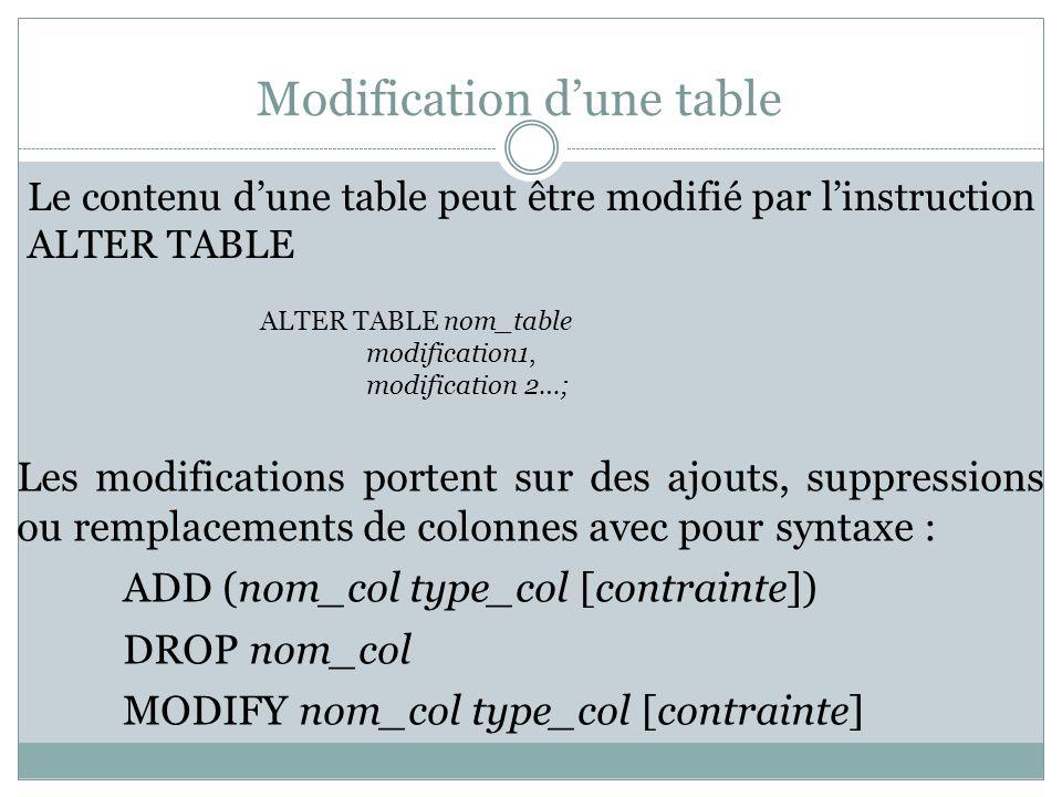 Modification d'une table Le contenu d'une table peut être modifié par l'instruction ALTER TABLE ALTER TABLE nom_table modification1, modification 2…; Les modifications portent sur des ajouts, suppressions ou remplacements de colonnes avec pour syntaxe : ADD (nom_col type_col [contrainte]) DROP nom_col MODIFY nom_col type_col [contrainte]