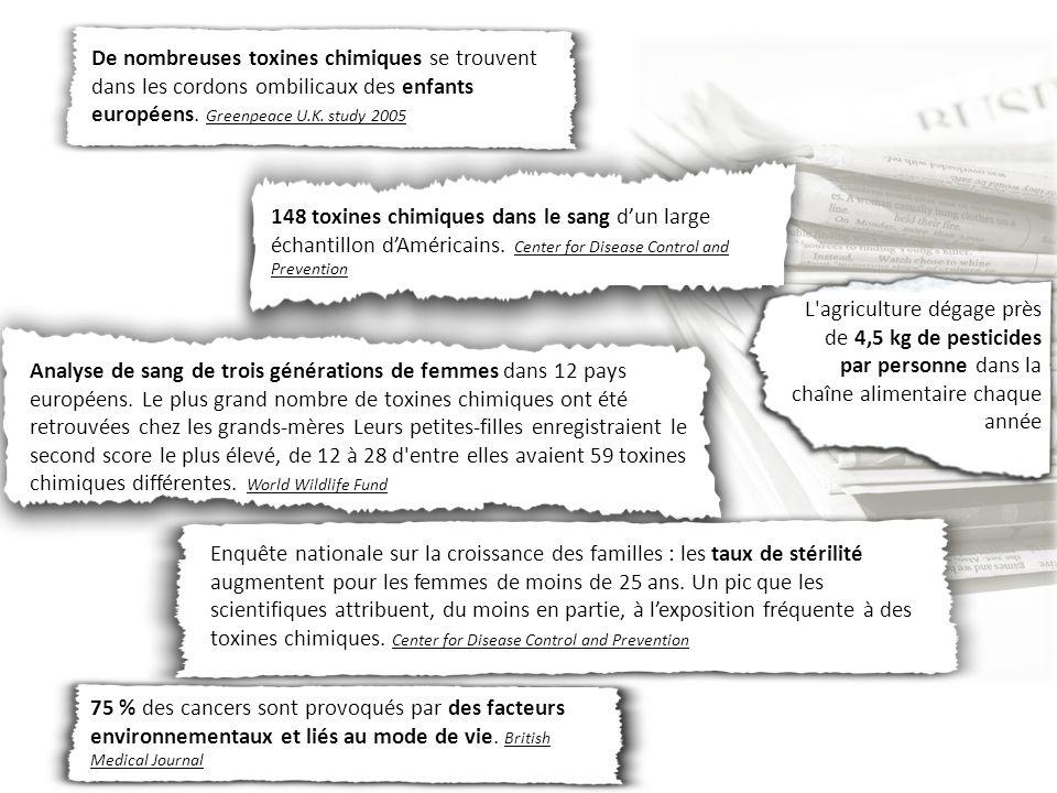 De nombreuses toxines chimiques se trouvent dans les cordons ombilicaux des enfants européens.