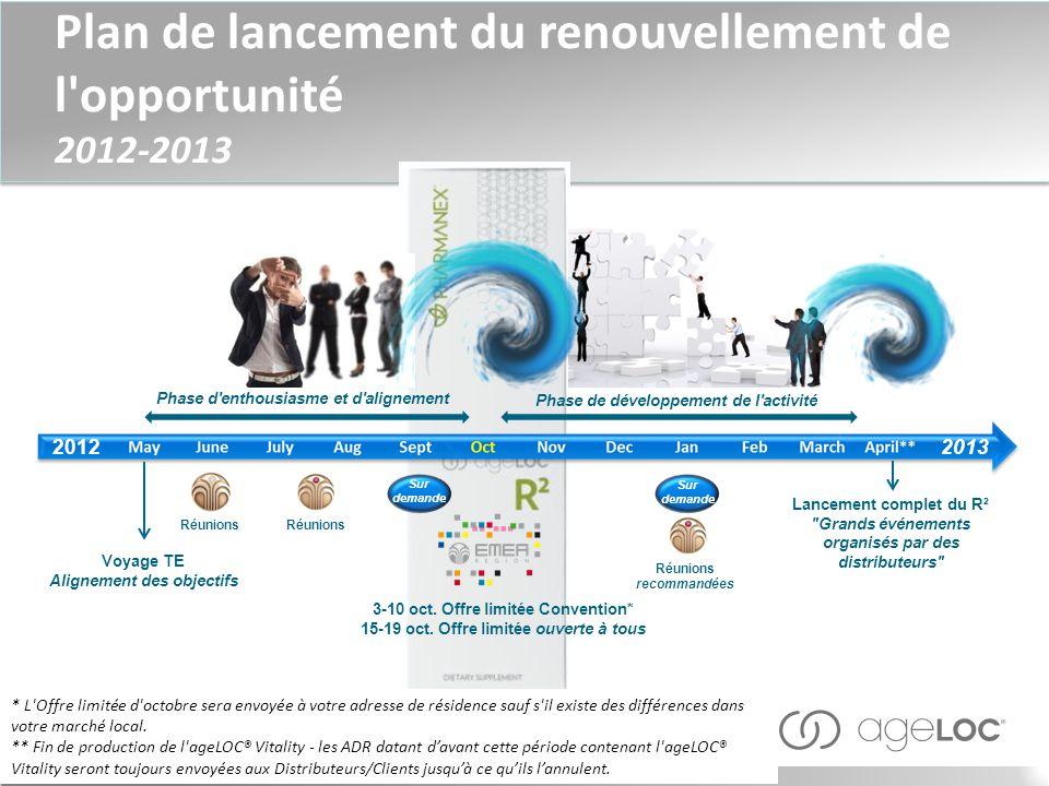 ageLOC R 2 Plan de lancement du renouvellement de l opportunité 2012-2013 Lancement complet du R² Grands événements organisés par des distributeurs 3-10 oct.