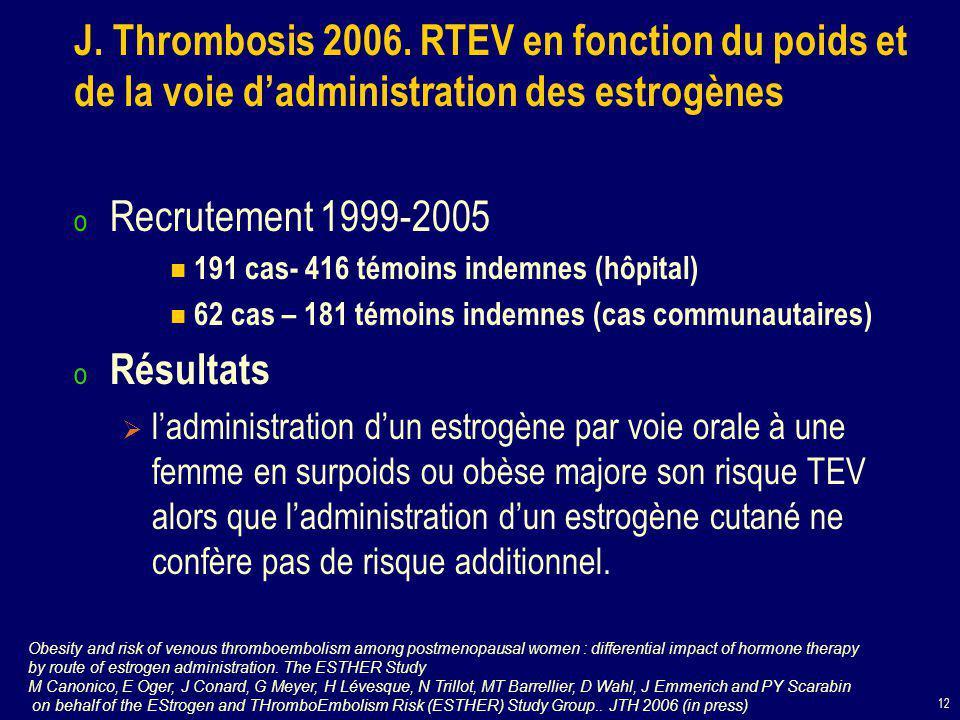 12 J. Thrombosis 2006. RTEV en fonction du poids et de la voie d'administration des estrogènes o Recrutement 1999-2005 191 cas- 416 témoins indemnes (