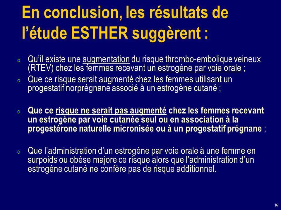 16 En conclusion, les résultats de l'étude ESTHER suggèrent : o Qu'il existe une augmentation du risque thrombo-embolique veineux (RTEV) chez les femmes recevant un estrogène par voie orale ; o Que ce risque serait augmenté chez les femmes utilisant un progestatif norprégnane associé à un estrogène cutané ; o Que ce risque ne serait pas augmenté chez les femmes recevant un estrogène par voie cutanée seul ou en association à la progestérone naturelle micronisée ou à un progestatif prégnane ; o Que l'administration d'un estrogène par voie orale à une femme en surpoids ou obèse majore ce risque alors que l'administration d'un estrogène cutané ne confère pas de risque additionnel.