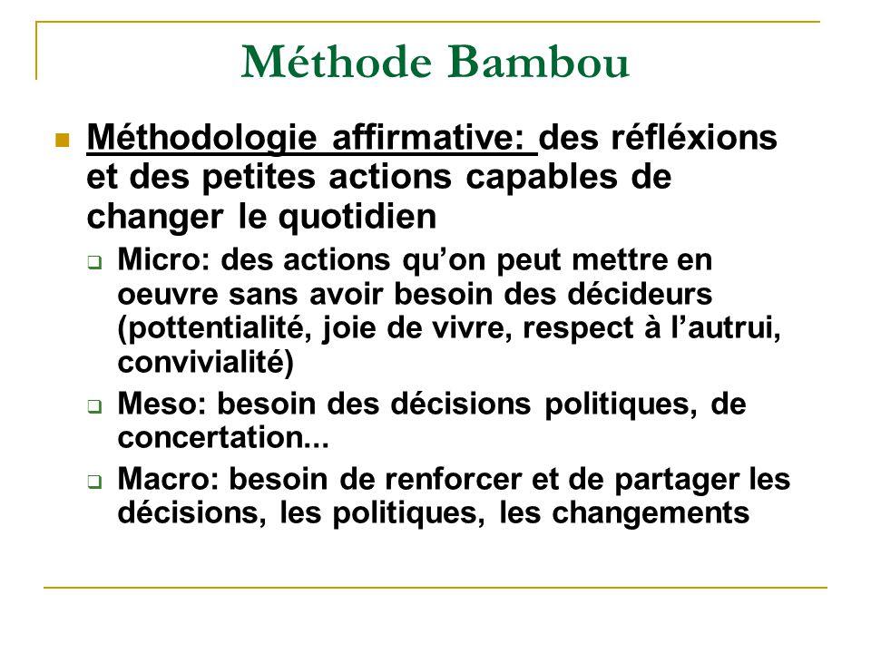Méthode Bambou Méthodologie affirmative: des réfléxions et des petites actions capables de changer le quotidien  Micro: des actions qu'on peut mettre