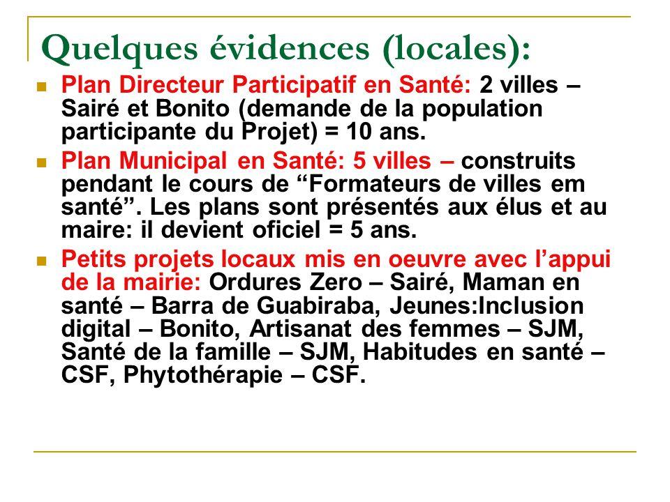 Quelques évidences (locales): Plan Directeur Participatif en Santé: 2 villes – Sairé et Bonito (demande de la population participante du Projet) = 10