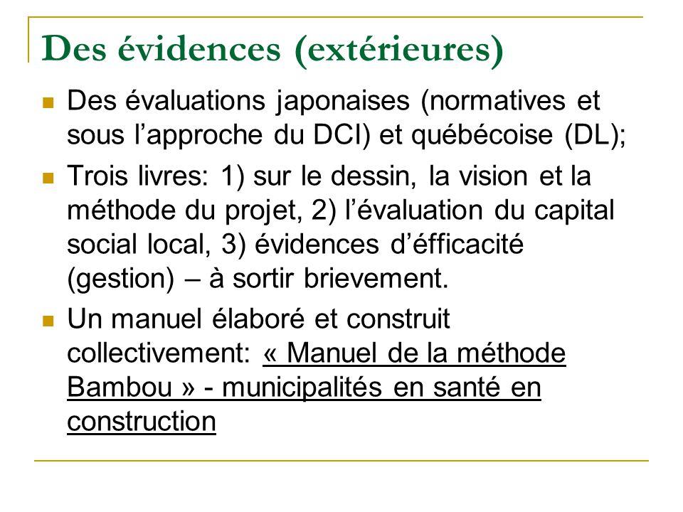 Des évidences (extérieures) Des évaluations japonaises (normatives et sous l'approche du DCI) et québécoise (DL); Trois livres: 1) sur le dessin, la vision et la méthode du projet, 2) l'évaluation du capital social local, 3) évidences d'éfficacité (gestion) – à sortir brievement.