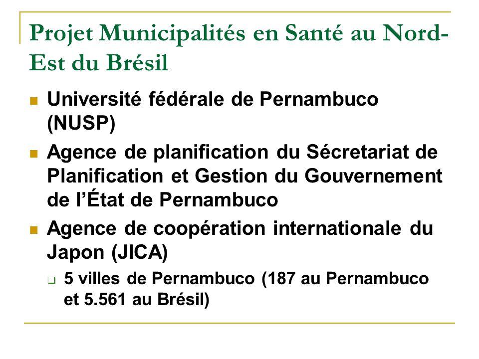 Projet Municipalités en Santé au Nord- Est du Brésil Université fédérale de Pernambuco (NUSP) Agence de planification du Sécretariat de Planification