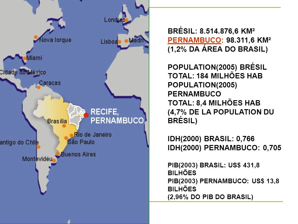 RMR: 3.339.616 Hab ( Recife: 1.422.905 habitantes )