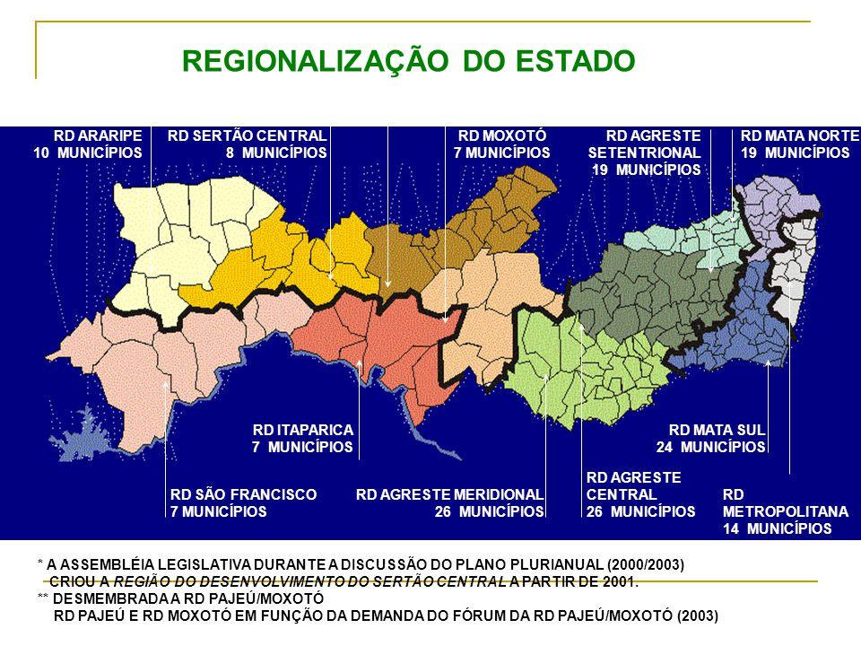 * A ASSEMBLÉIA LEGISLATIVA DURANTE A DISCUSSÃO DO PLANO PLURIANUAL (2000/2003) CRIOU A REGIÃO DO DESENVOLVIMENTO DO SERTÃO CENTRAL A PARTIR DE 2001. *