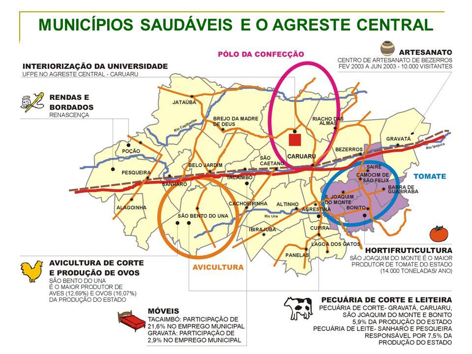 MUNICÍPIOS SAUDÁVEIS E O AGRESTE CENTRAL