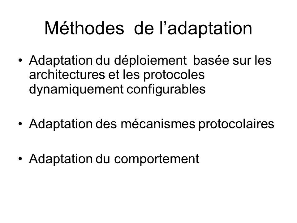 Méthodes de l'adaptation Adaptation du déploiement basée sur les architectures et les protocoles dynamiquement configurables Adaptation des mécanismes protocolaires Adaptation du comportement