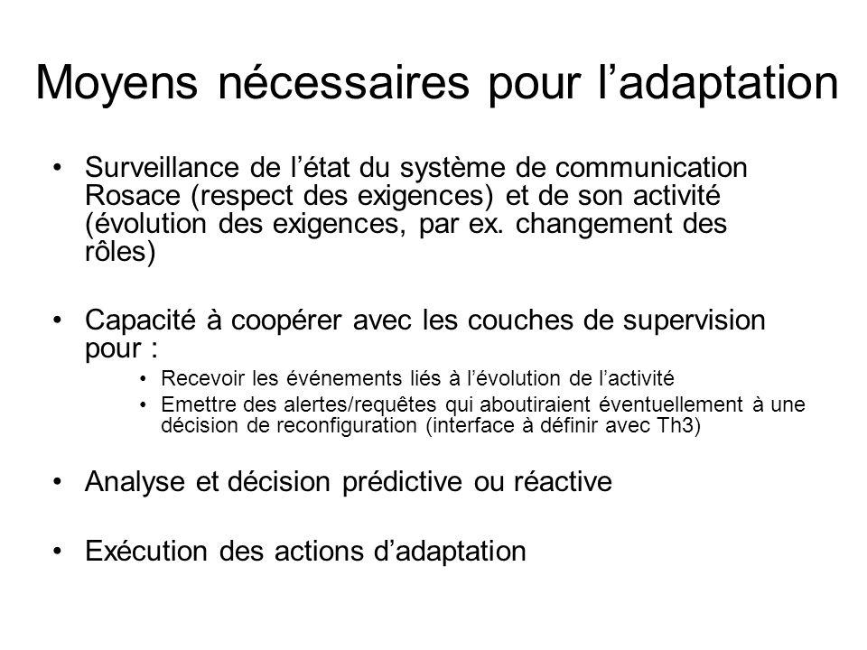 Moyens nécessaires pour l'adaptation Surveillance de l'état du système de communication Rosace (respect des exigences) et de son activité (évolution des exigences, par ex.