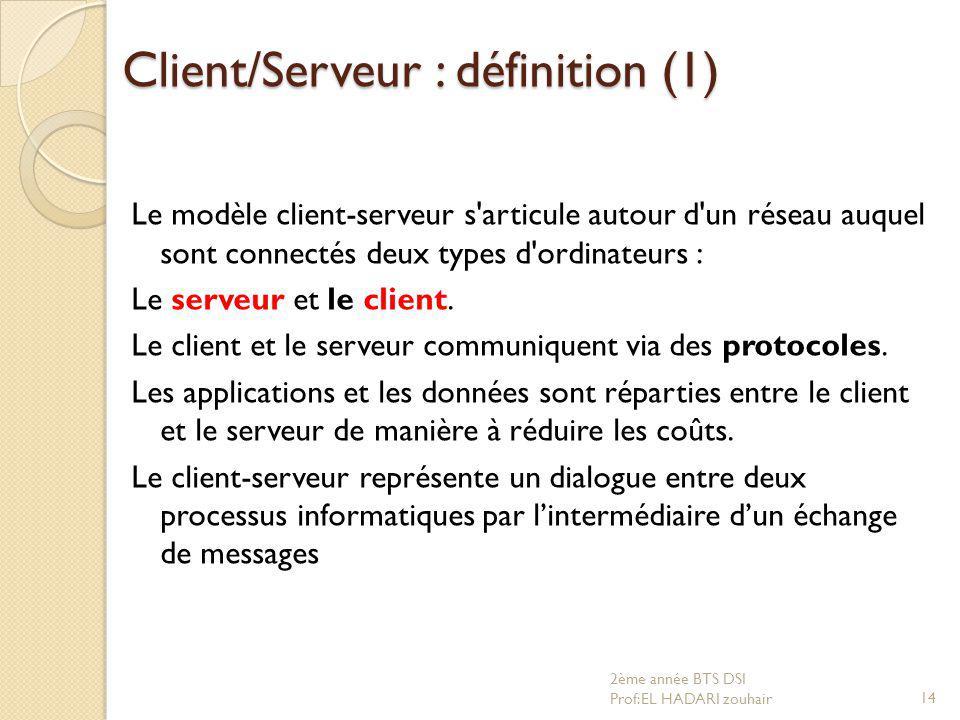 Client/Serveur : définition (1) Le modèle client-serveur s'articule autour d'un réseau auquel sont connectés deux types d'ordinateurs : Le serveur et