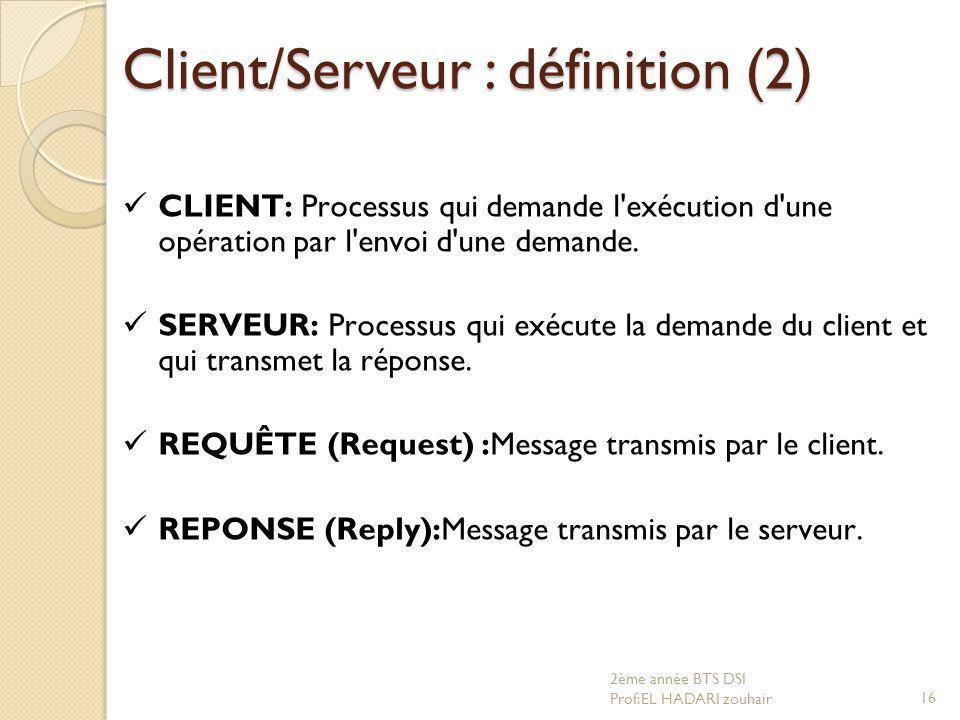 Client/Serveur : définition (2) CLIENT: Processus qui demande l'exécution d'une opération par l'envoi d'une demande. SERVEUR: Processus qui exécute la
