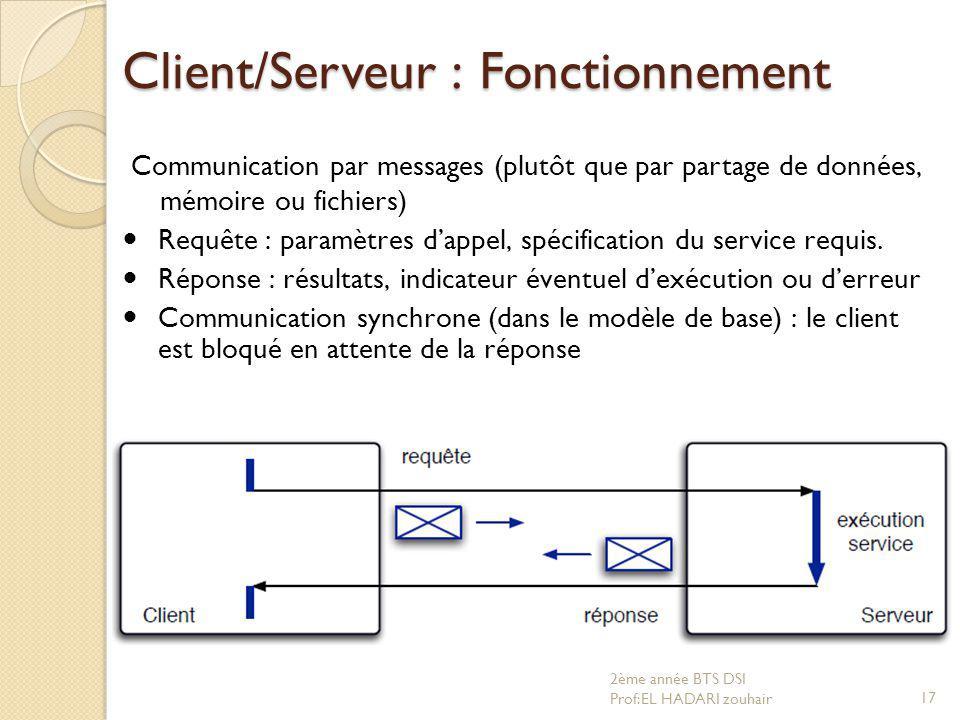 Client/Serveur : Fonctionnement Communication par messages (plutôt que par partage de données, mémoire ou fichiers) Requête : paramètres d'appel, spéc