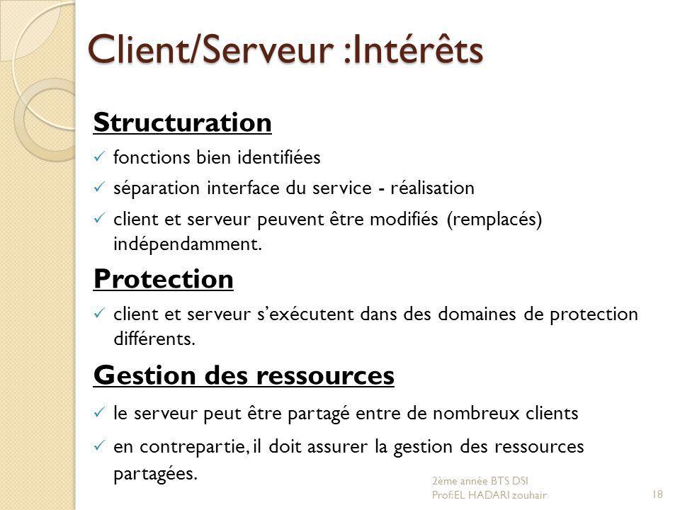Client/Serveur :Intérêts Structuration fonctions bien identifiées séparation interface du service - réalisation client et serveur peuvent être modifié