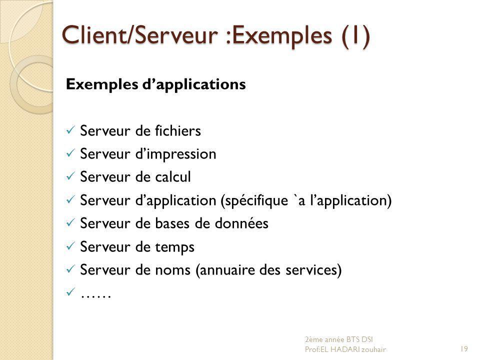 Client/Serveur :Exemples (1) Exemples d'applications Serveur de fichiers Serveur d'impression Serveur de calcul Serveur d'application (spécifique `a l