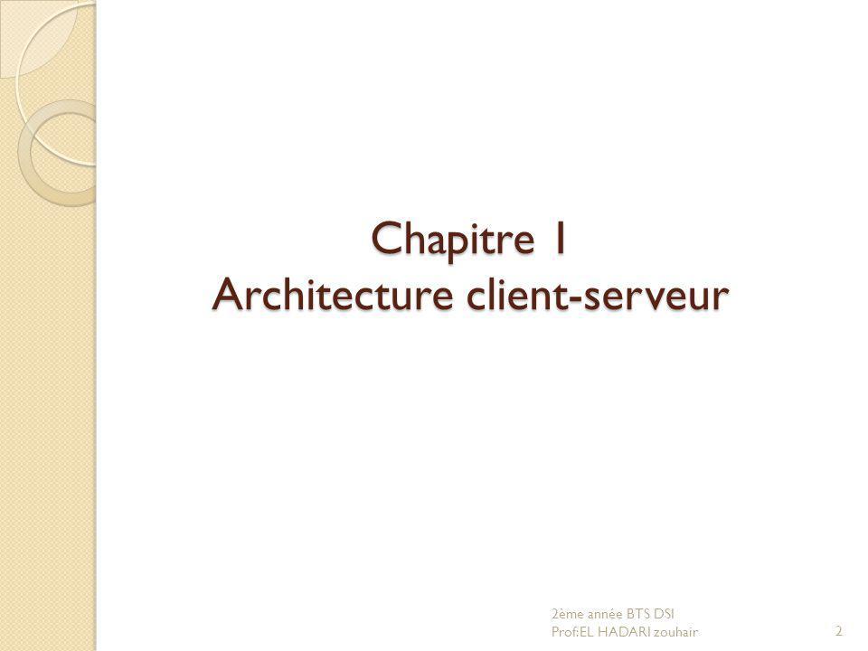 Chapitre 1 Architecture client-serveur 2ème année BTS DSI Prof:EL HADARI zouhair2