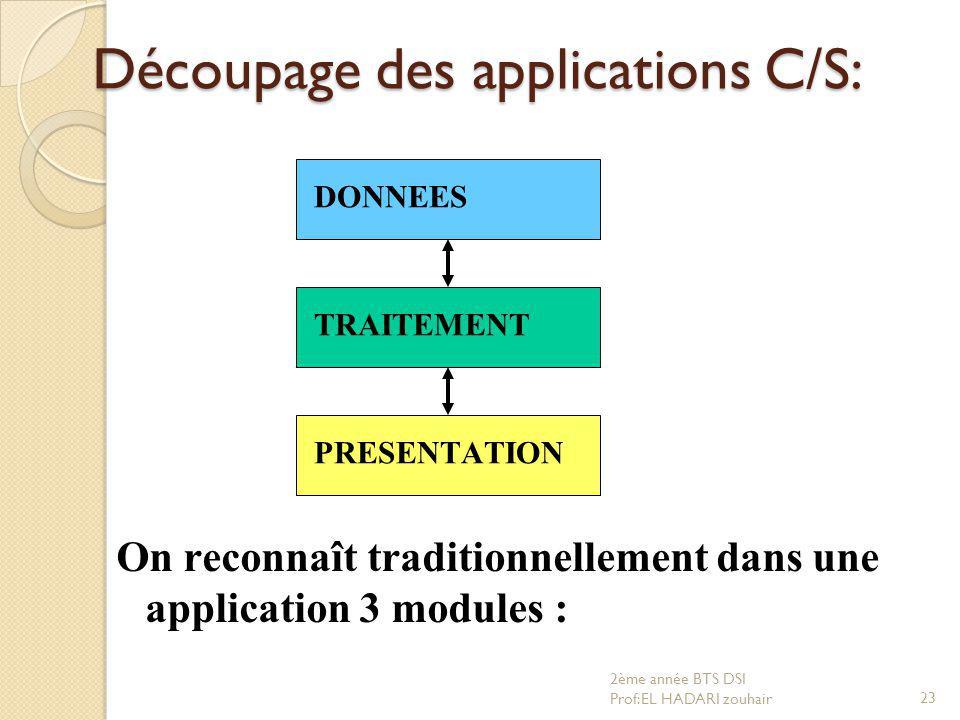 Découpage des applications C/S: DONNEES TRAITEMENT PRESENTATION On reconnaît traditionnellement dans une application 3 modules : 23 2ème année BTS DSI