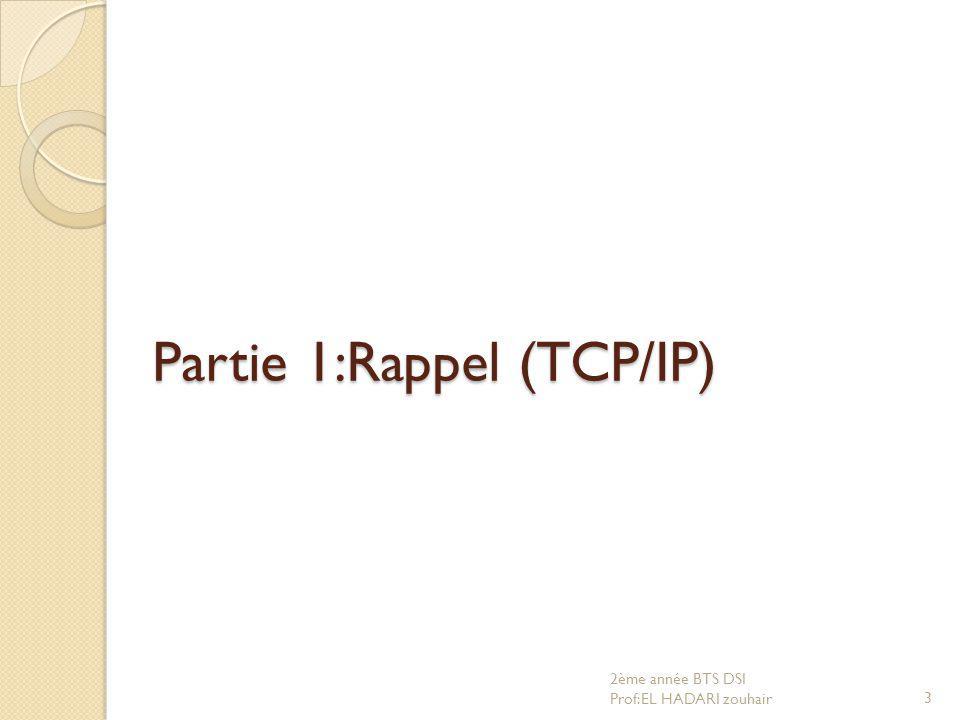 Partie 1:Rappel (TCP/IP) 3 2ème année BTS DSI Prof:EL HADARI zouhair