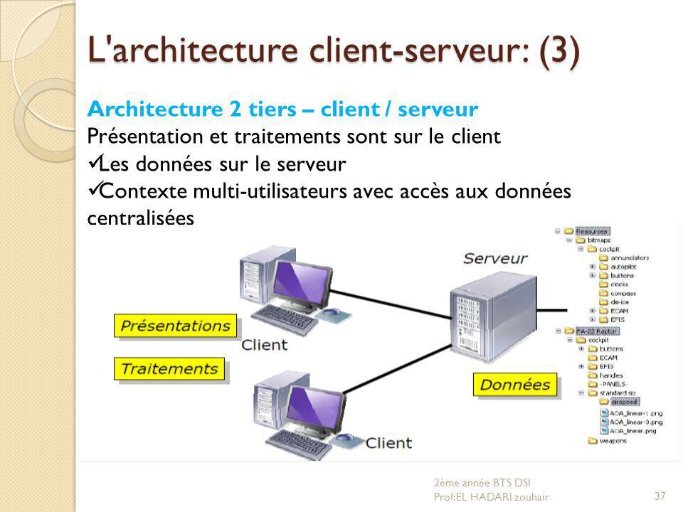 L'architecture client-serveur: (3) Architecture 2 tiers – client / serveur Présentation et traitements sont sur le client Les données sur le serveur C
