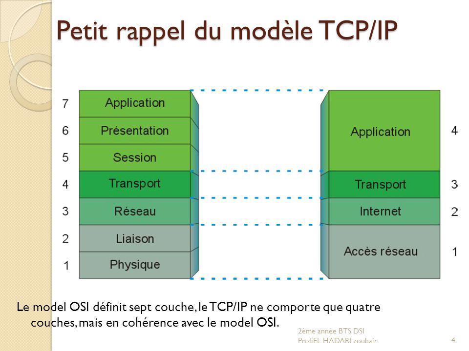 Petit rappel du modèle TCP/IP Le model OSI définit sept couche, le TCP/IP ne comporte que quatre couches, mais en cohérence avec le model OSI. 4 2ème