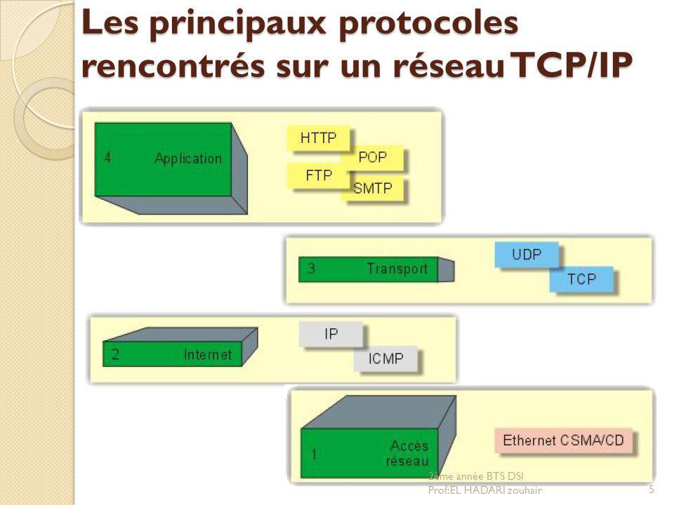 Les principaux protocoles rencontrés sur un réseau TCP/IP 5 2ème année BTS DSI Prof:EL HADARI zouhair